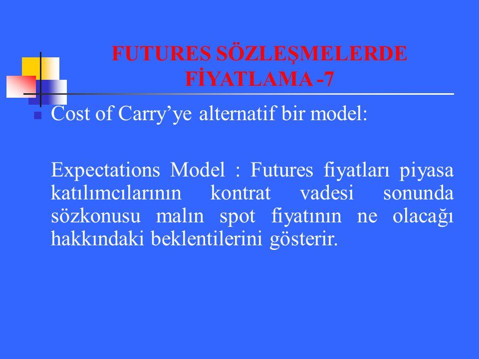 FUTURES SÖZLEŞMELERDE FİYATLAMA -7