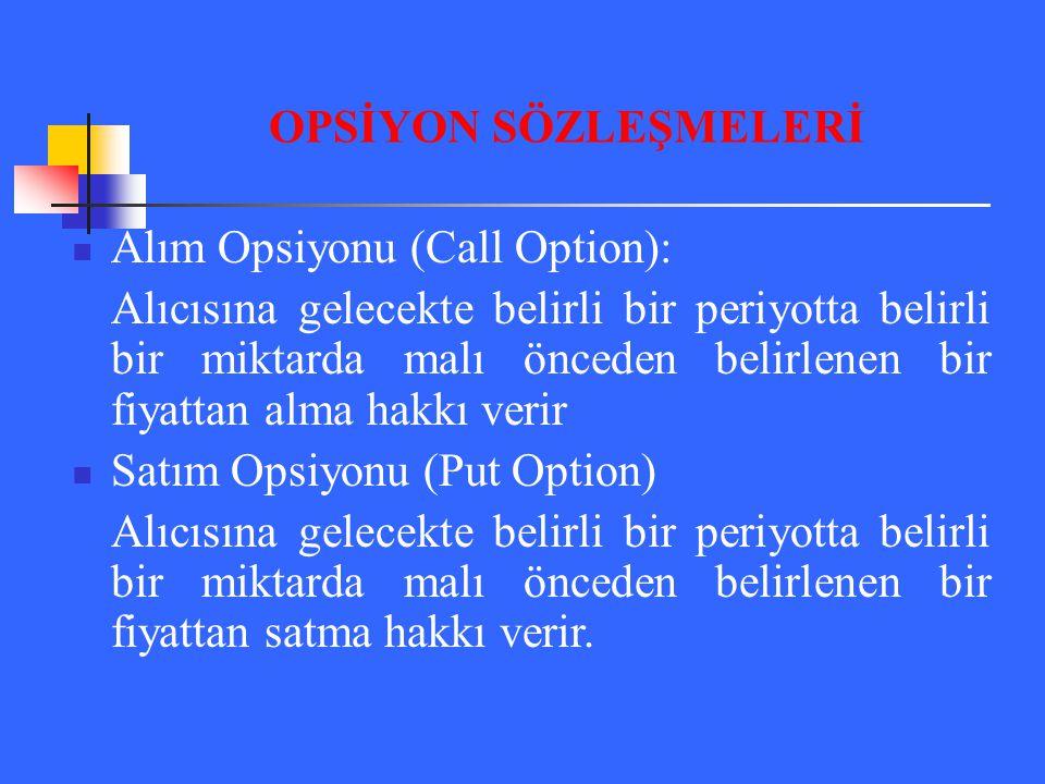 OPSİYON SÖZLEŞMELERİ Alım Opsiyonu (Call Option):