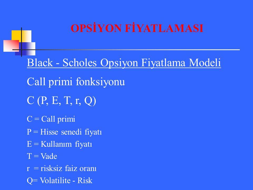 Black - Scholes Opsiyon Fiyatlama Modeli Call primi fonksiyonu