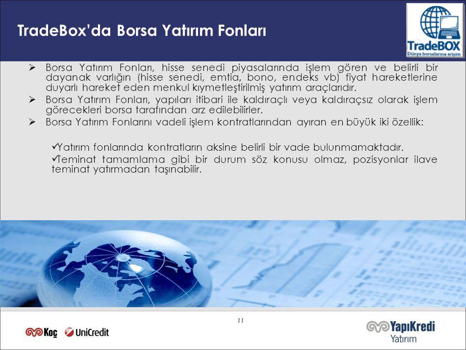 TradeBox'da Borsa Yatırım Fonları