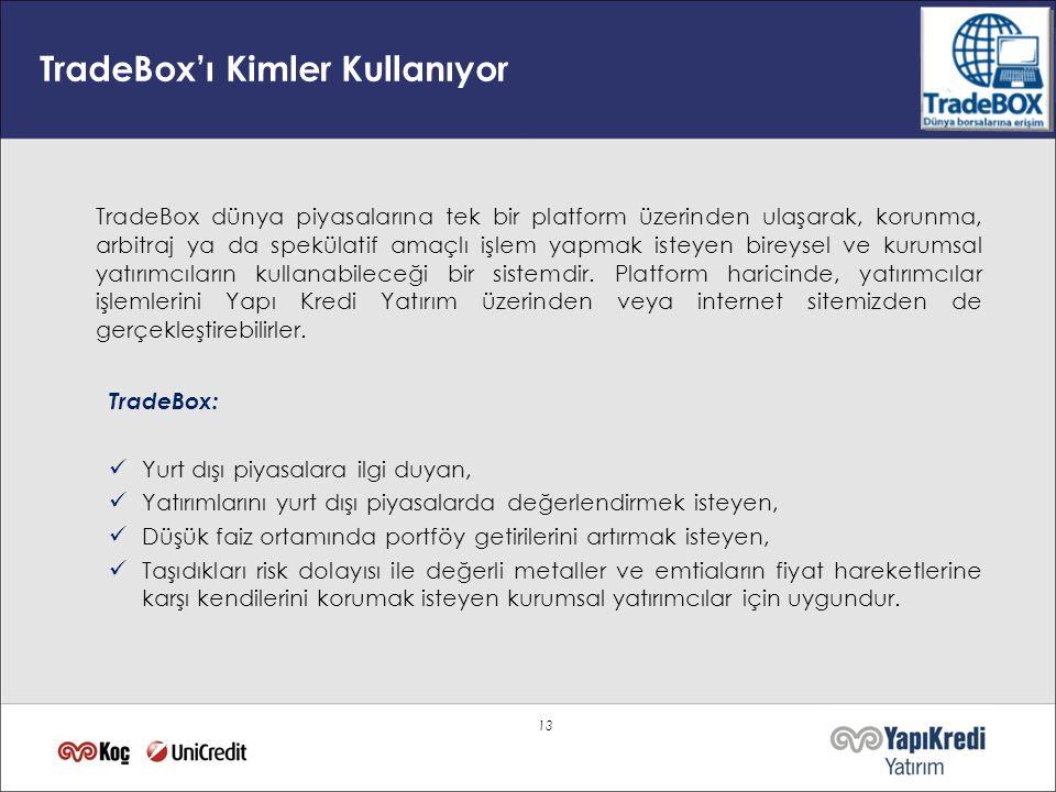 TradeBox'ı Kimler Kullanıyor