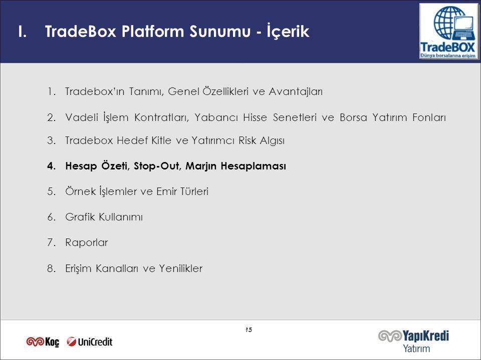TradeBox Platform Sunumu - İçerik