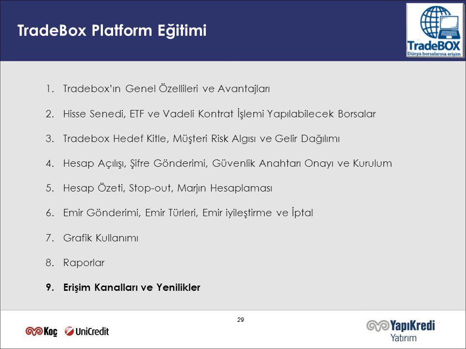 TradeBox Platform Eğitimi