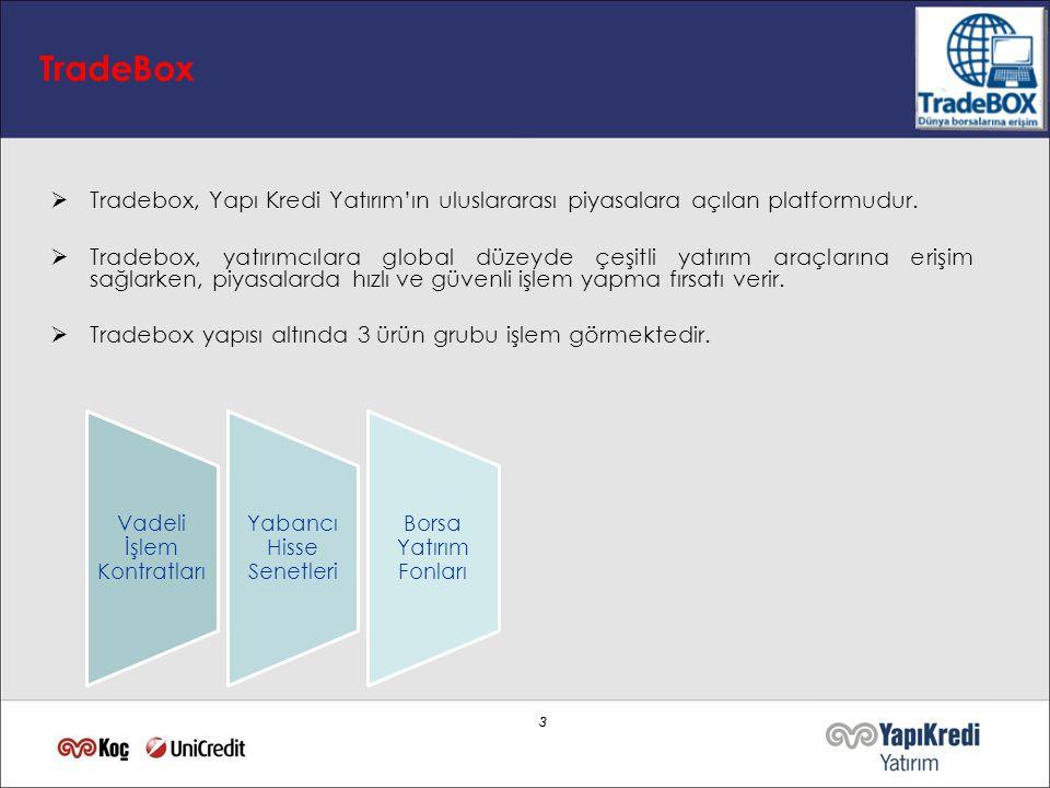 TradeBox Tradebox, Yapı Kredi Yatırım'ın uluslararası piyasalara açılan platformudur.