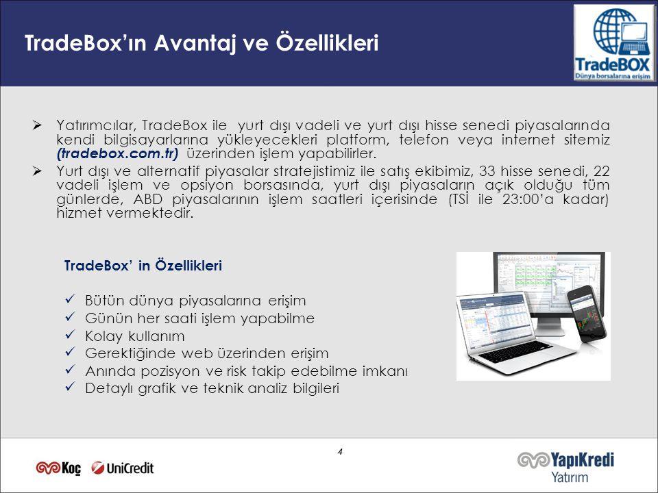 TradeBox'ın Avantaj ve Özellikleri