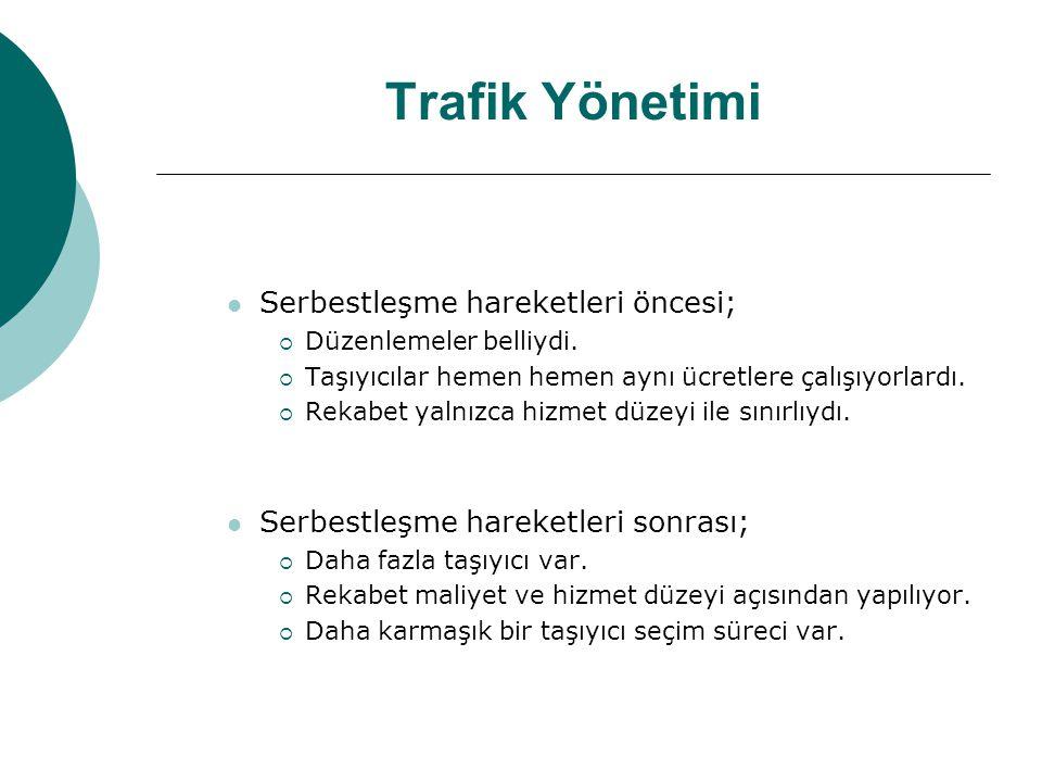Trafik Yönetimi Serbestleşme hareketleri öncesi;