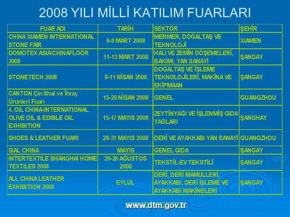 2008 YILI MİLLİ KATILIM FUARLARI