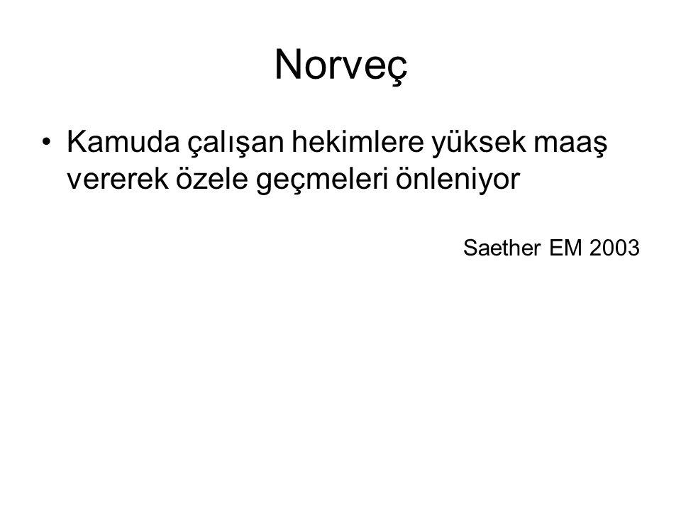 Norveç Kamuda çalışan hekimlere yüksek maaş vererek özele geçmeleri önleniyor Saether EM 2003