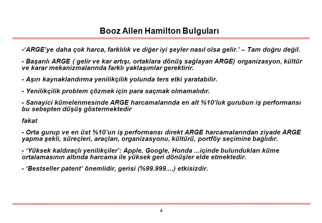Booz Allen Hamilton Bulguları