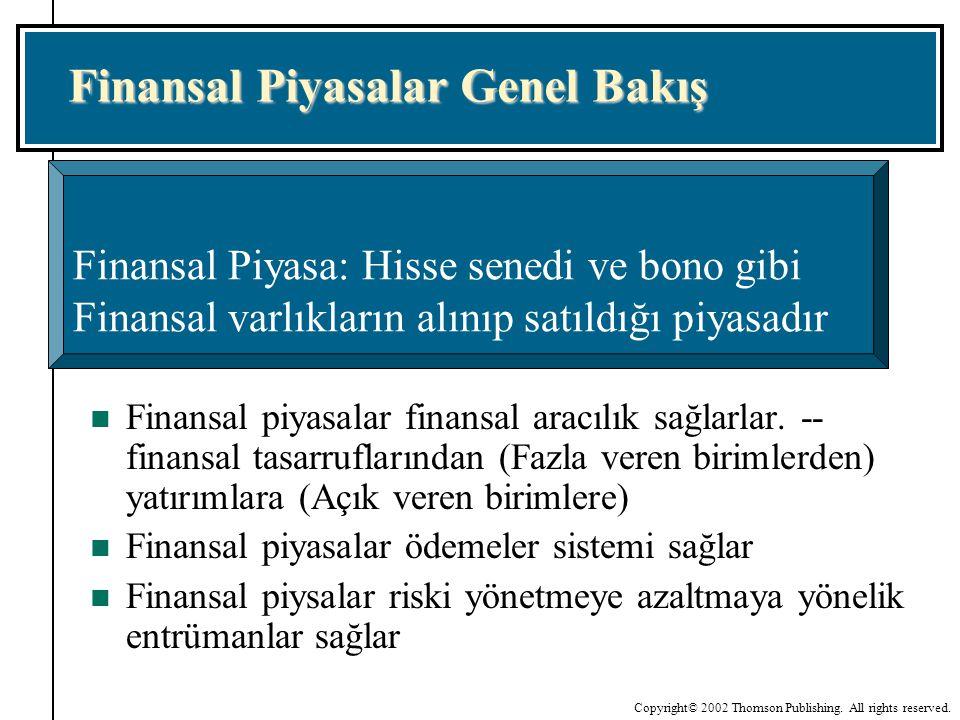 Finansal Piyasalar Genel Bakış