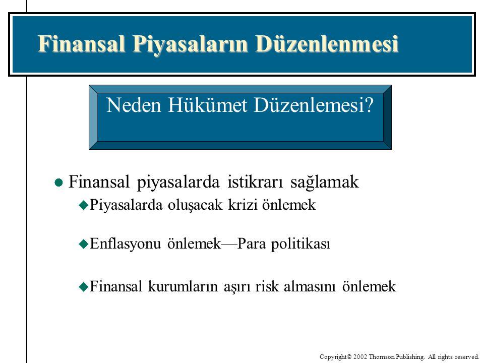 Finansal Piyasaların Düzenlenmesi