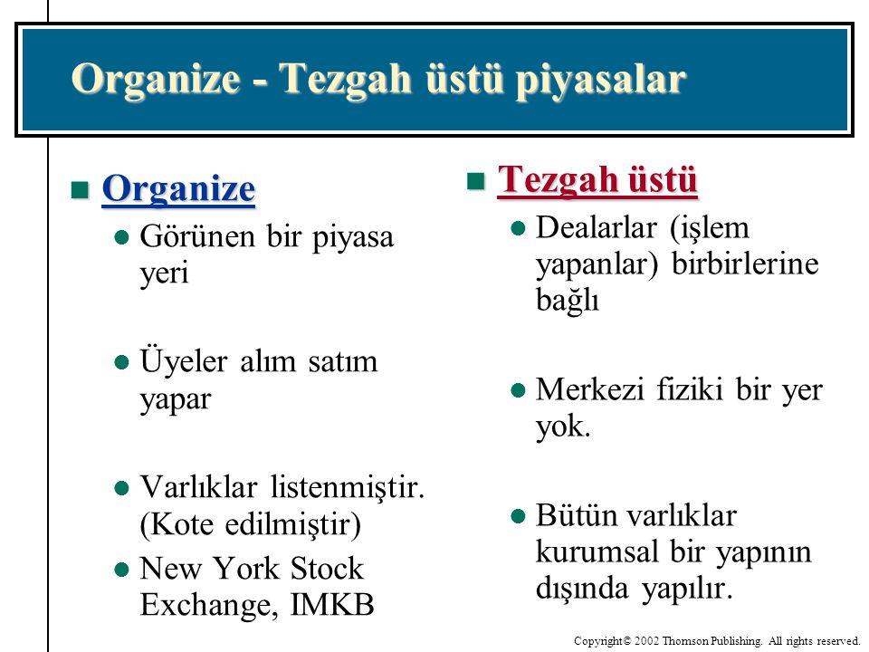 Organize - Tezgah üstü piyasalar