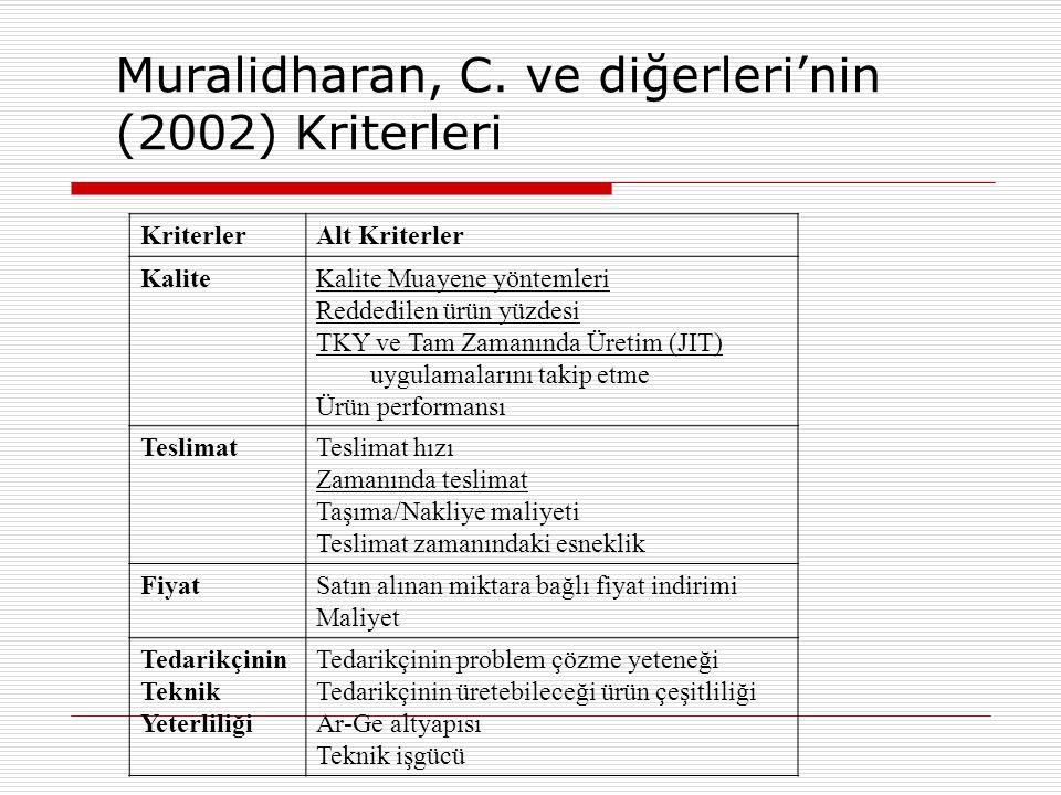 Muralidharan, C. ve diğerleri'nin (2002) Kriterleri