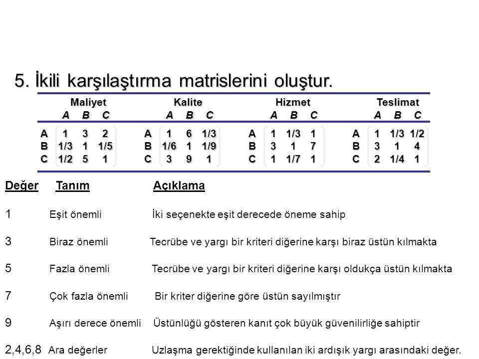 5. İkili karşılaştırma matrislerini oluştur.