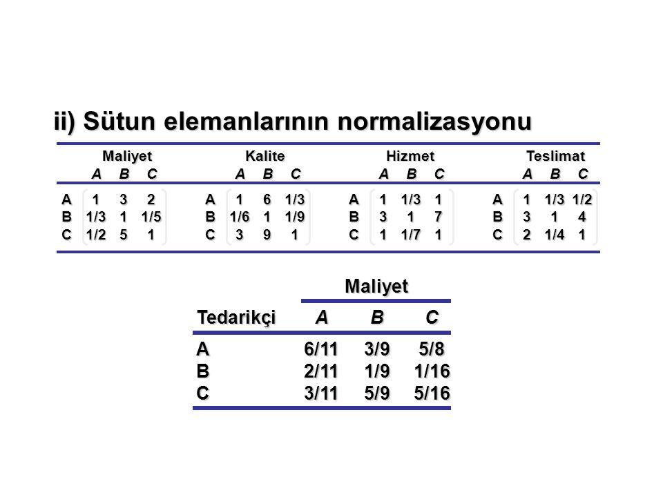 ii) Sütun elemanlarının normalizasyonu