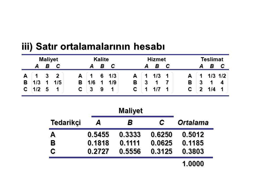 iii) Satır ortalamalarının hesabı