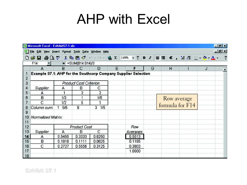 AHP with Excel Exhibit S7.1