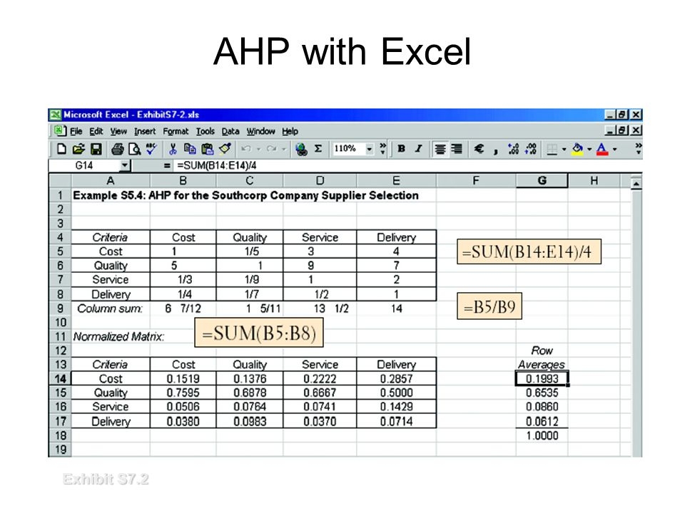 AHP with Excel Exhibit S7.2