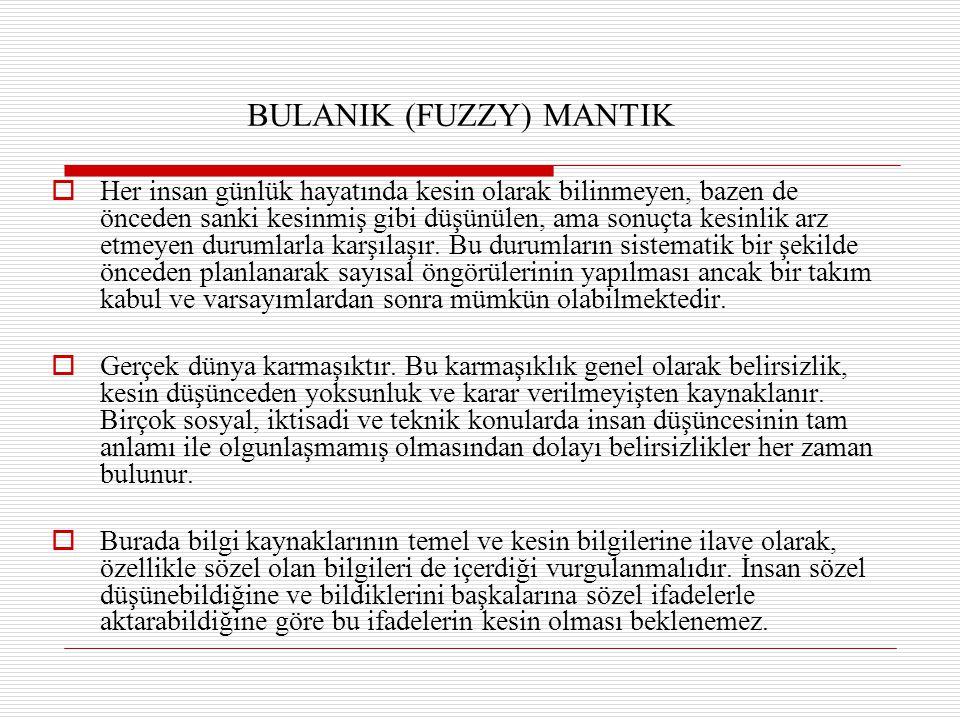 BULANIK (FUZZY) MANTIK