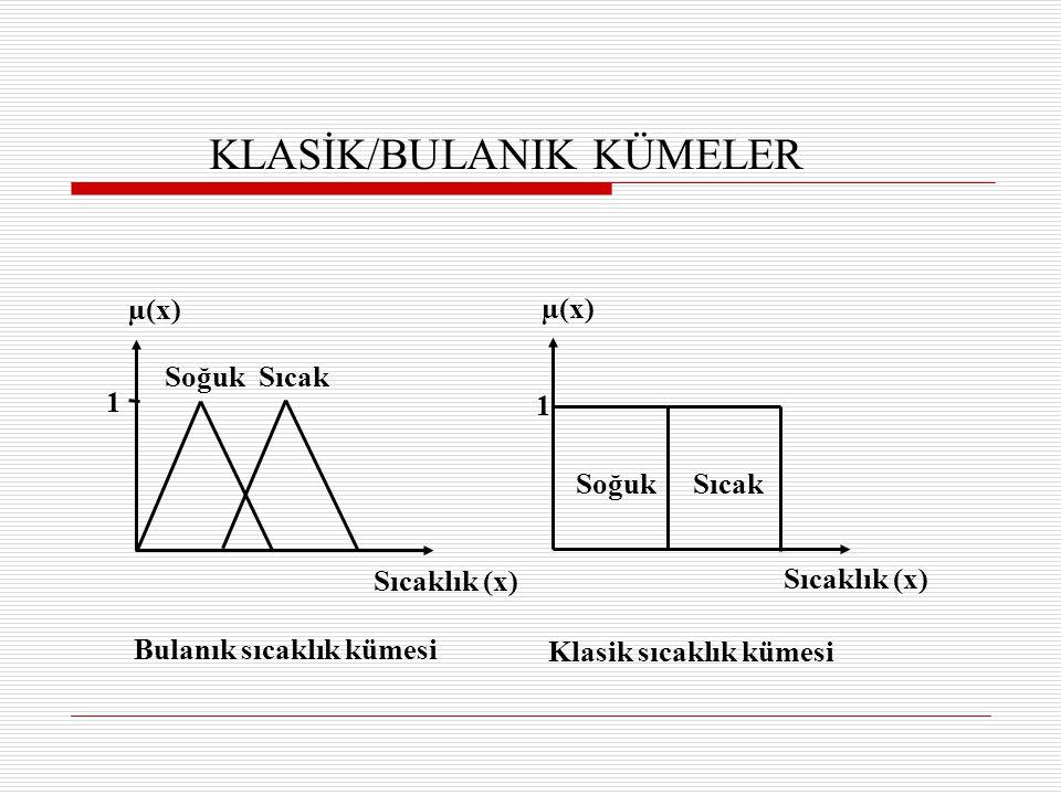 KLASİK/BULANIK KÜMELER