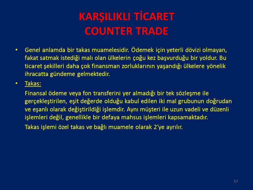 KARŞILIKLI TİCARET COUNTER TRADE