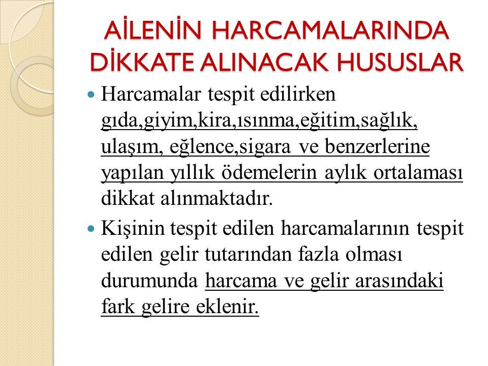 AİLENİN HARCAMALARINDA DİKKATE ALINACAK HUSUSLAR
