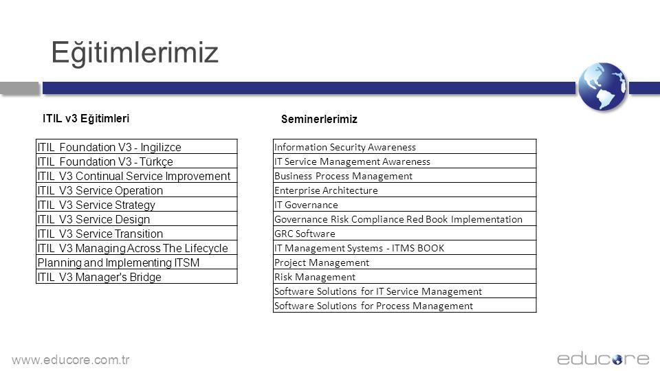Eğitimlerimiz ITIL v3 Eğitimleri Seminerlerimiz