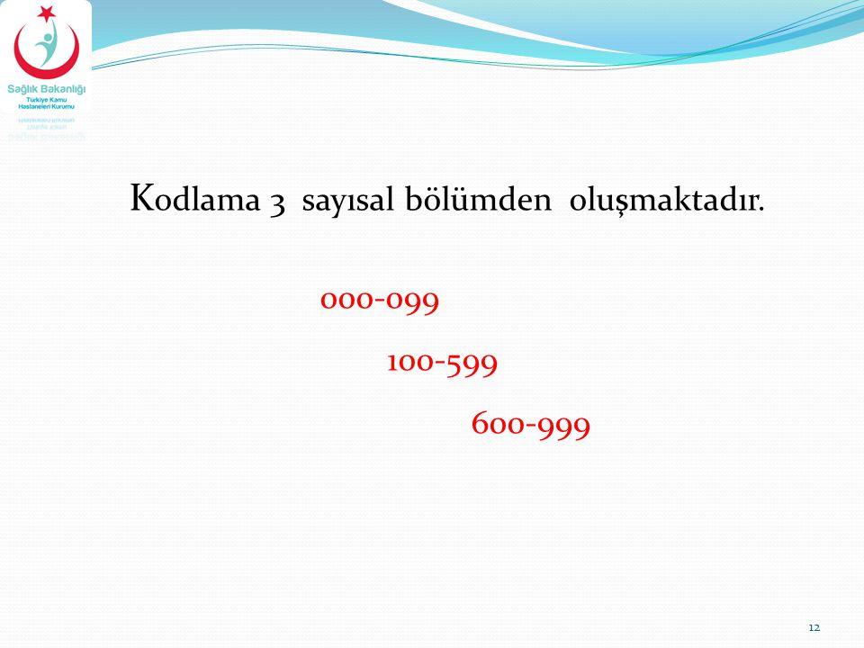 Kodlama 3 sayısal bölümden oluşmaktadır.
