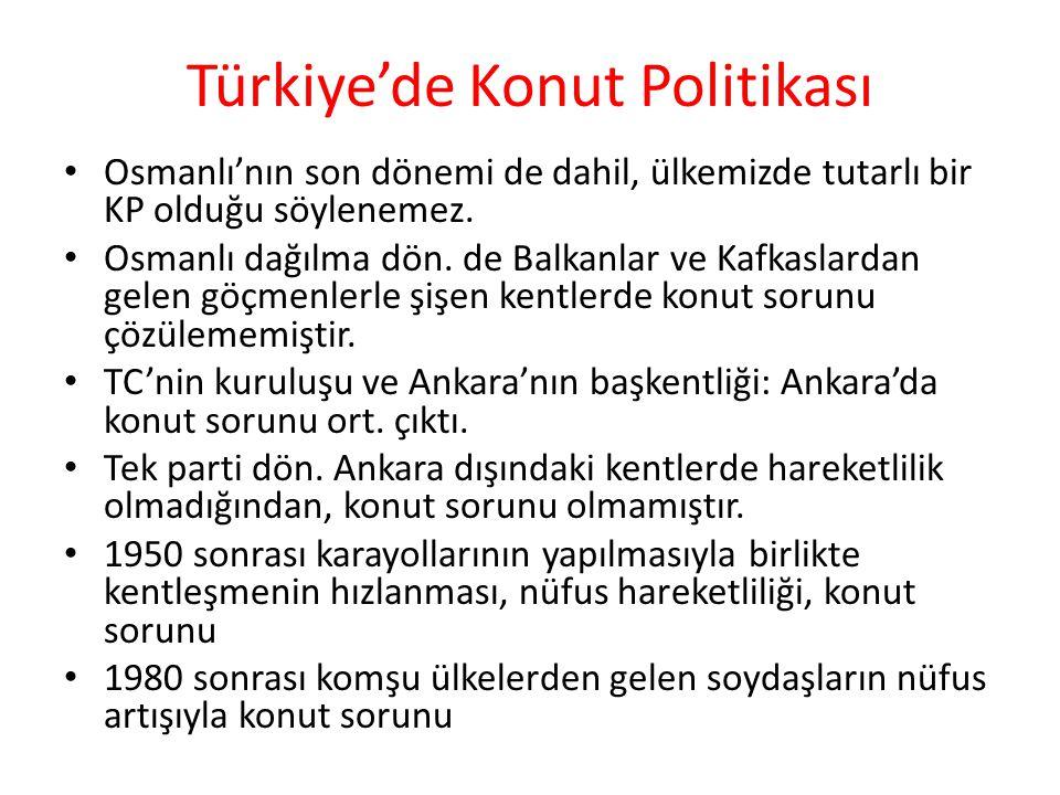 Türkiye'de Konut Politikası