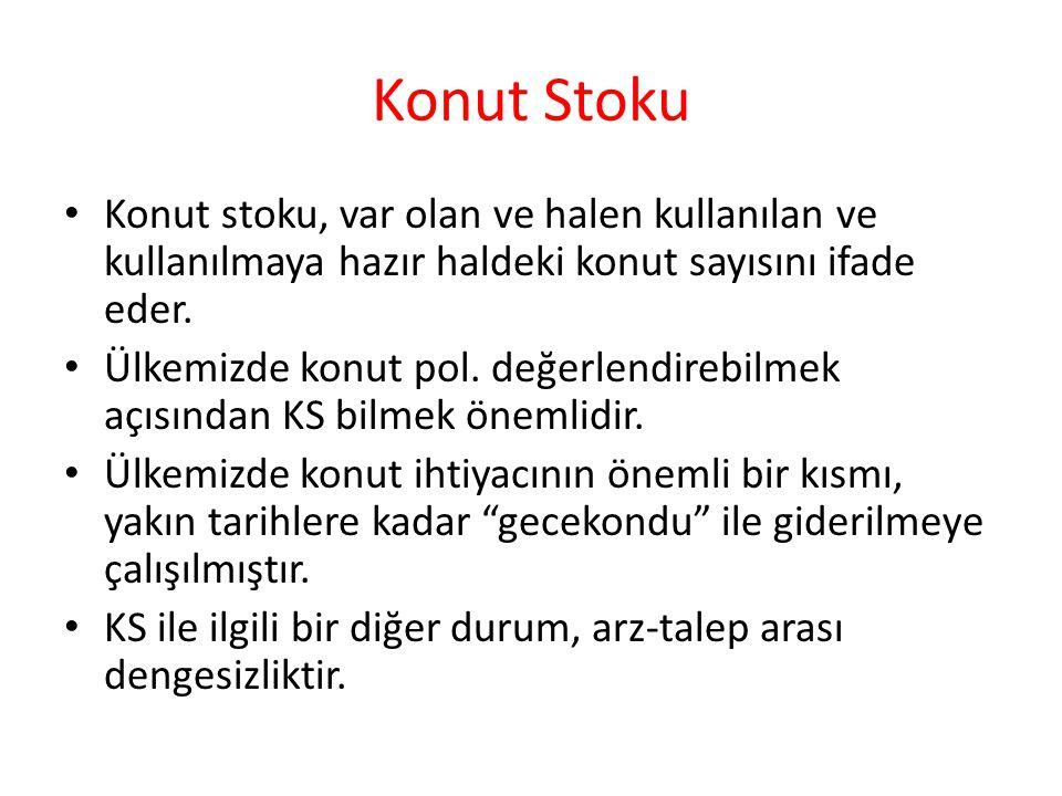 Konut Stoku Konut stoku, var olan ve halen kullanılan ve kullanılmaya hazır haldeki konut sayısını ifade eder.