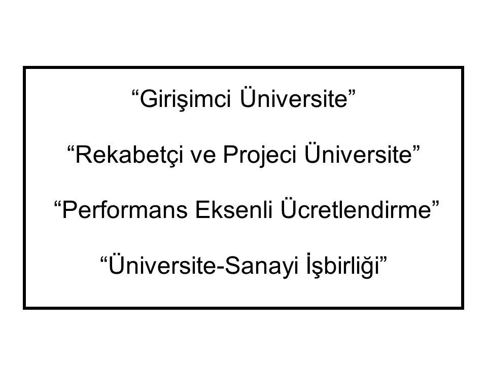 Girişimci Üniversite Rekabetçi ve Projeci Üniversite