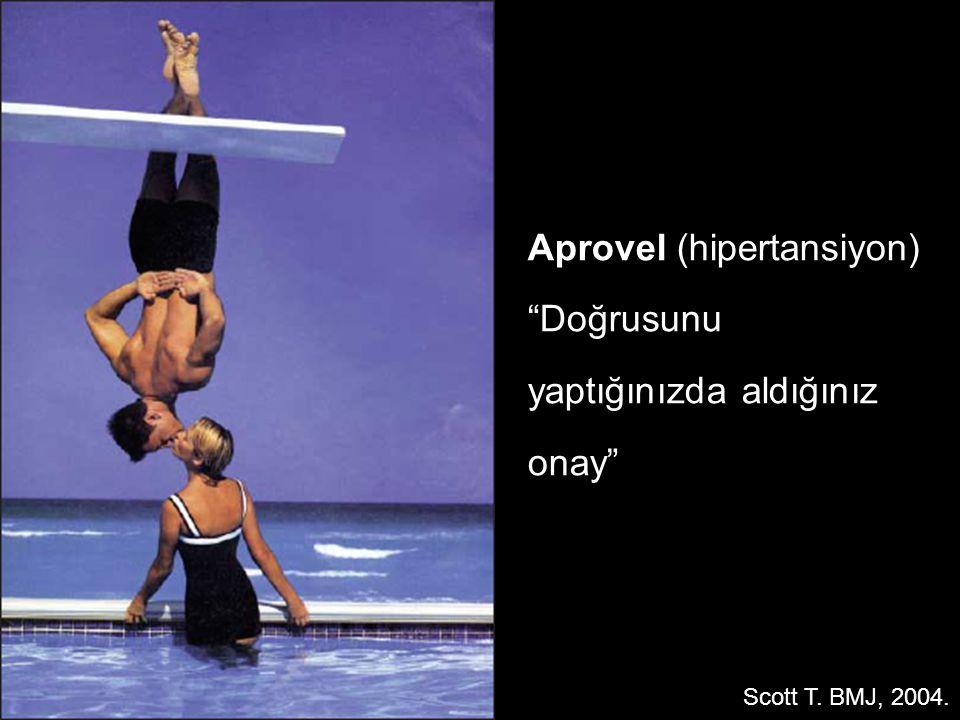 Aprovel (hipertansiyon) Doğrusunu yaptığınızda aldığınız onay