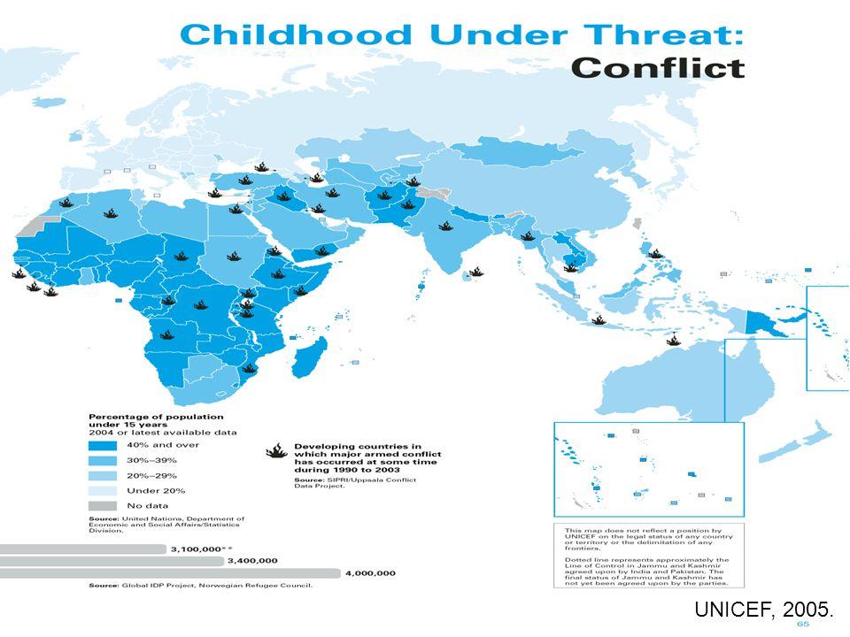 UNICEF, 2005.