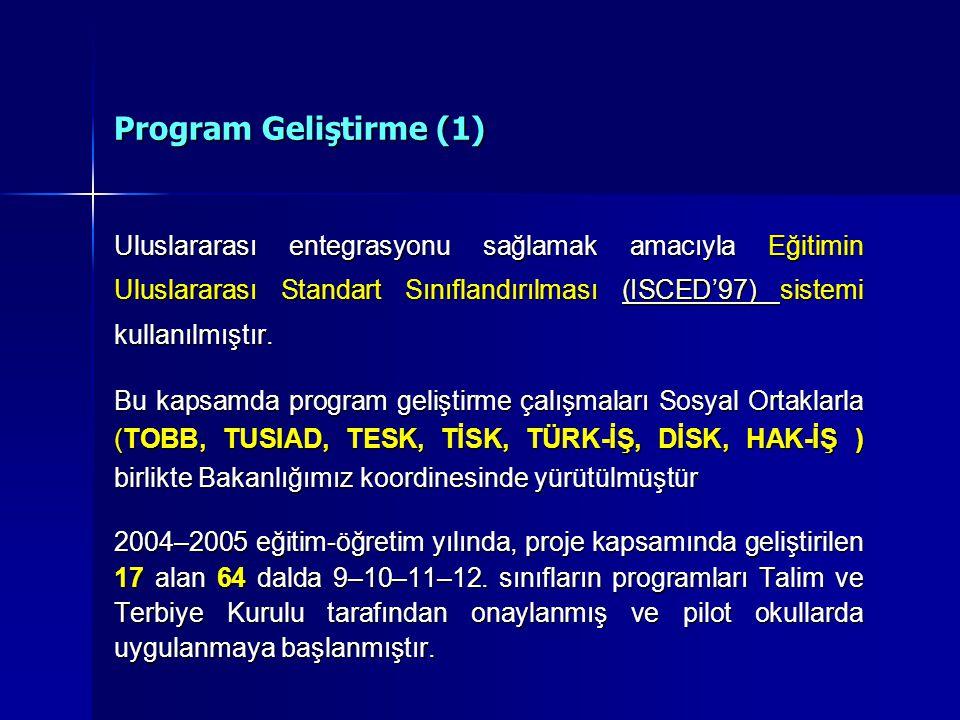 Program Geliştirme (1)