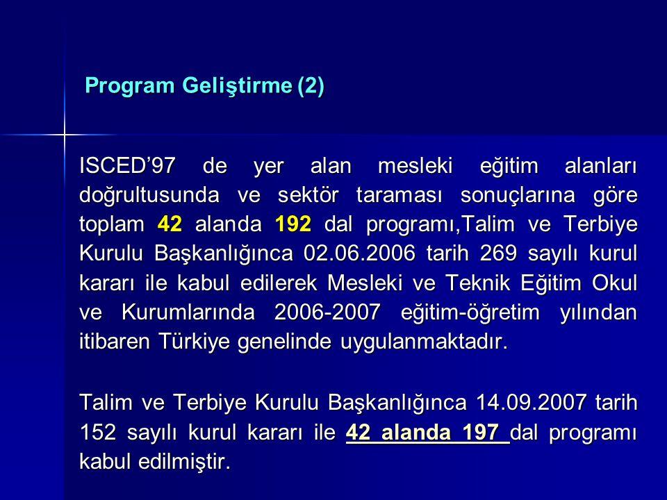 Program Geliştirme (2)