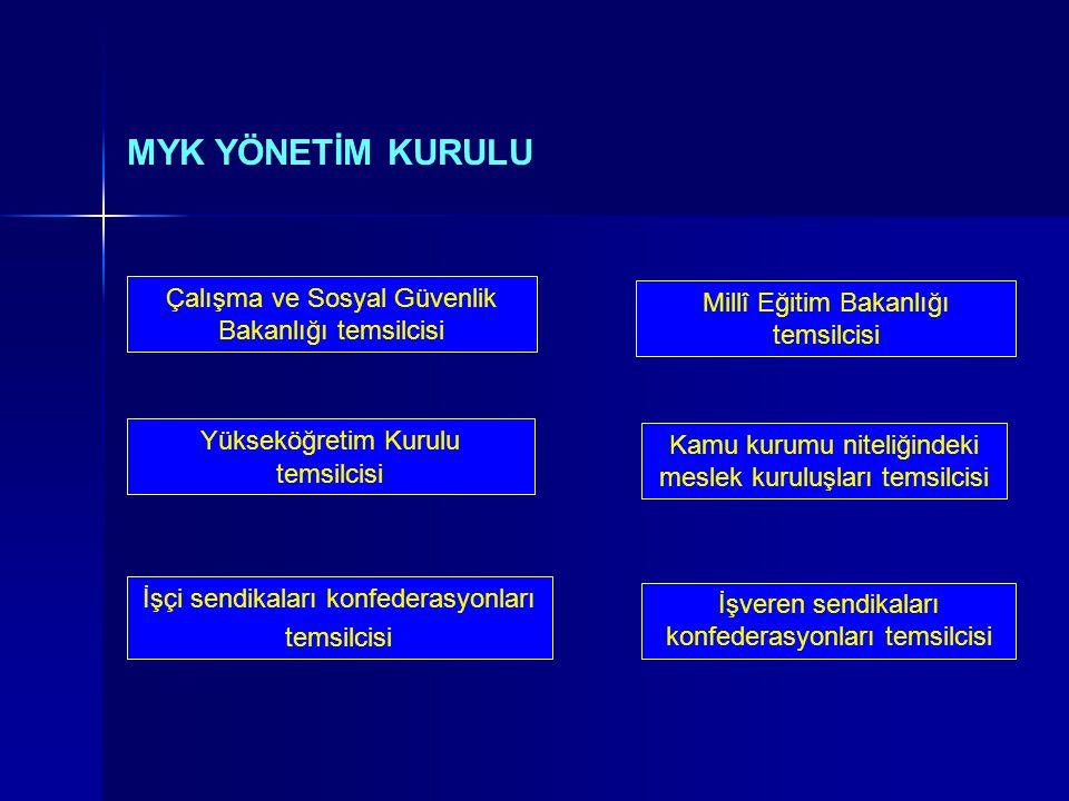 MYK YÖNETİM KURULU Çalışma ve Sosyal Güvenlik Bakanlığı temsilcisi