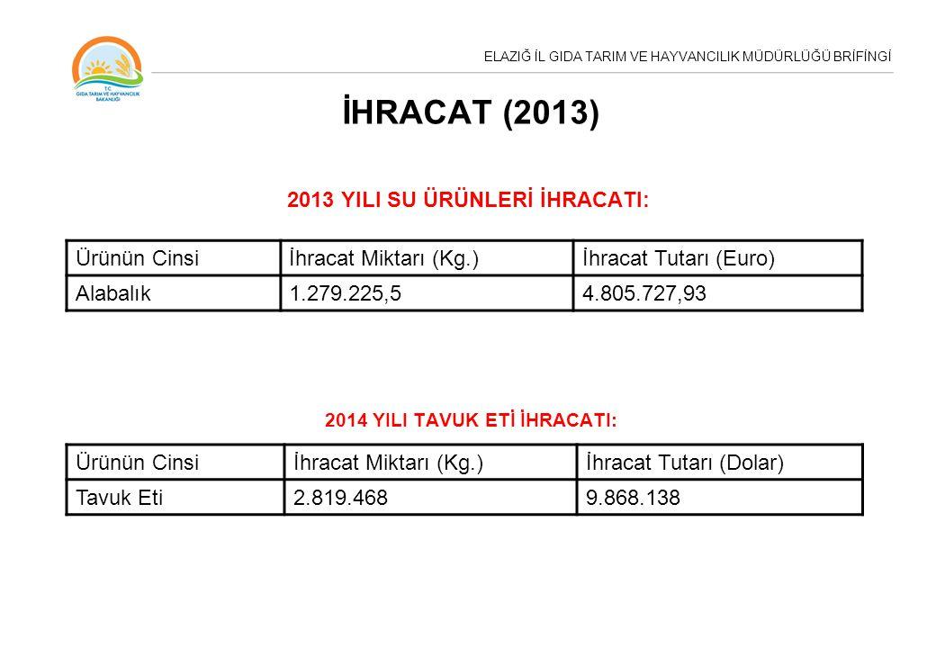 2013 YILI SU ÜRÜNLERİ İHRACATI: 2014 YILI TAVUK ETİ İHRACATI: