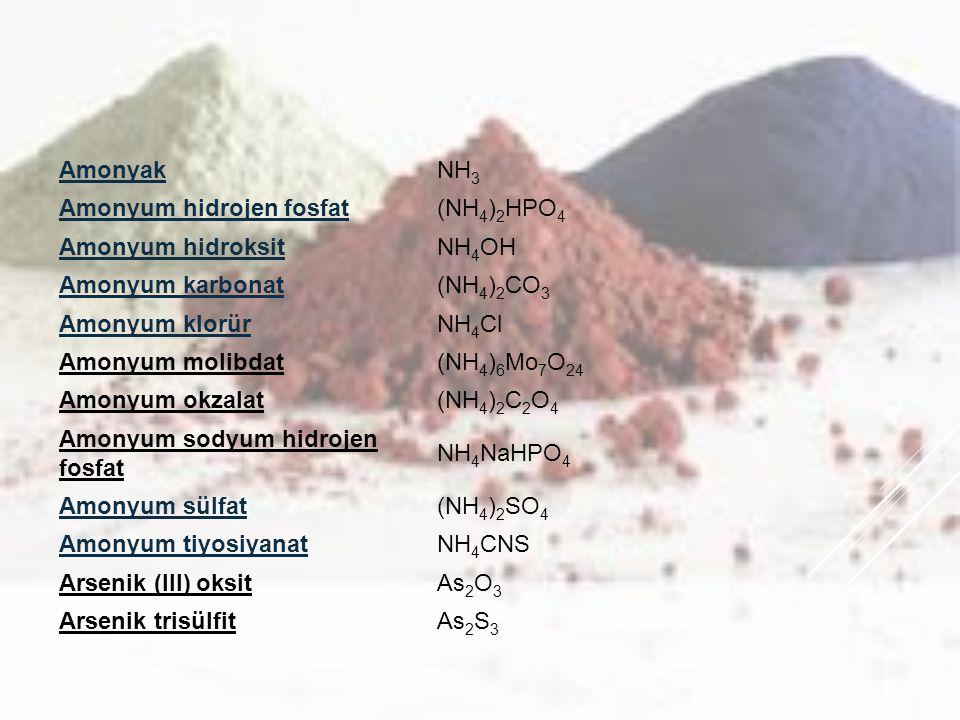 Amonyum hidrojen fosfat (NH4)2HPO4 Amonyum hidroksit NH4OH