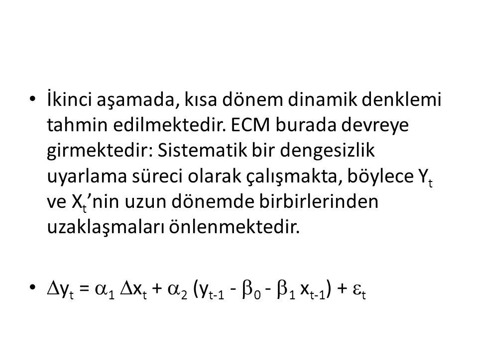 İkinci aşamada, kısa dönem dinamik denklemi tahmin edilmektedir