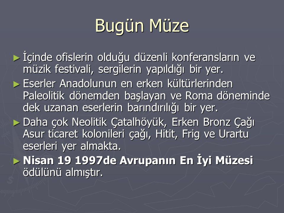Bugün Müze İçinde ofislerin olduğu düzenli konferansların ve müzik festivali, sergilerin yapıldığı bir yer.