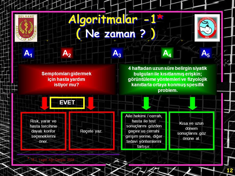 Algoritmalar -1* ( Ne zaman )