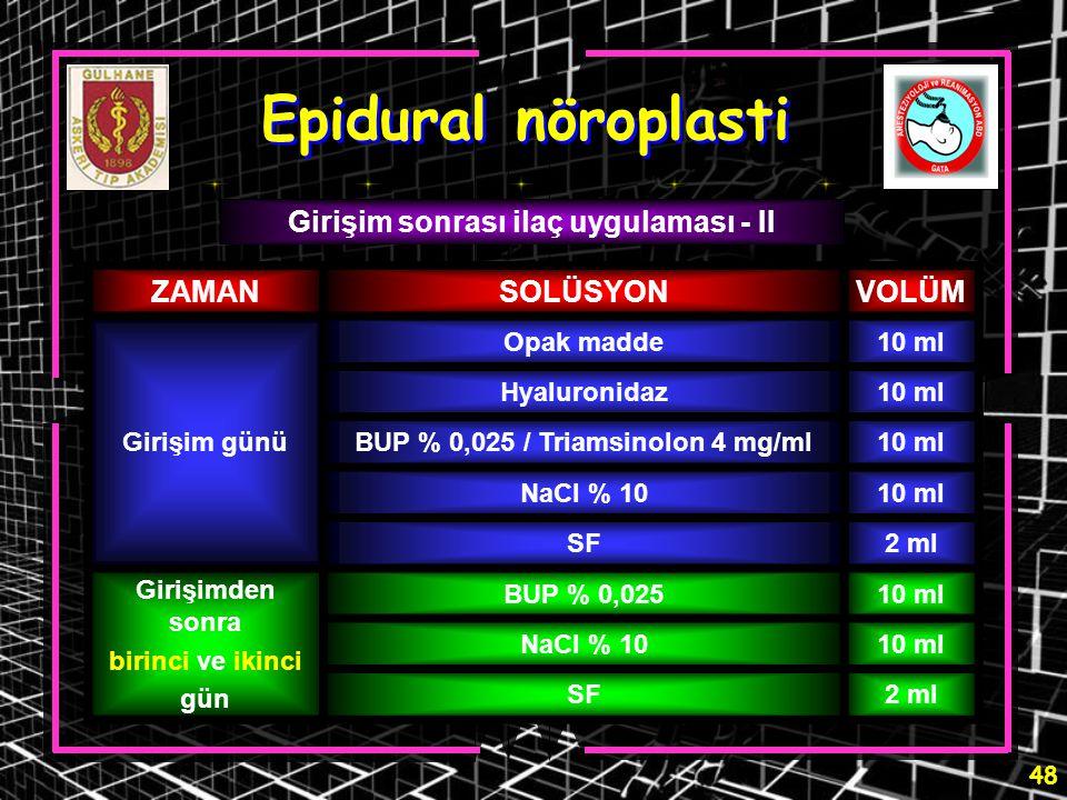 Epidural nöroplasti Girişim sonrası ilaç uygulaması - II ZAMAN