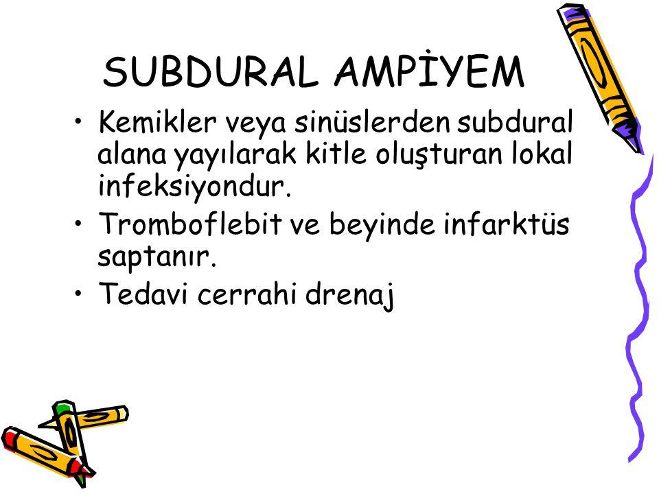 SUBDURAL AMPİYEM Kemikler veya sinüslerden subdural alana yayılarak kitle oluşturan lokal infeksiyondur.