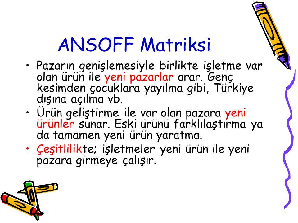ANSOFF Matriksi
