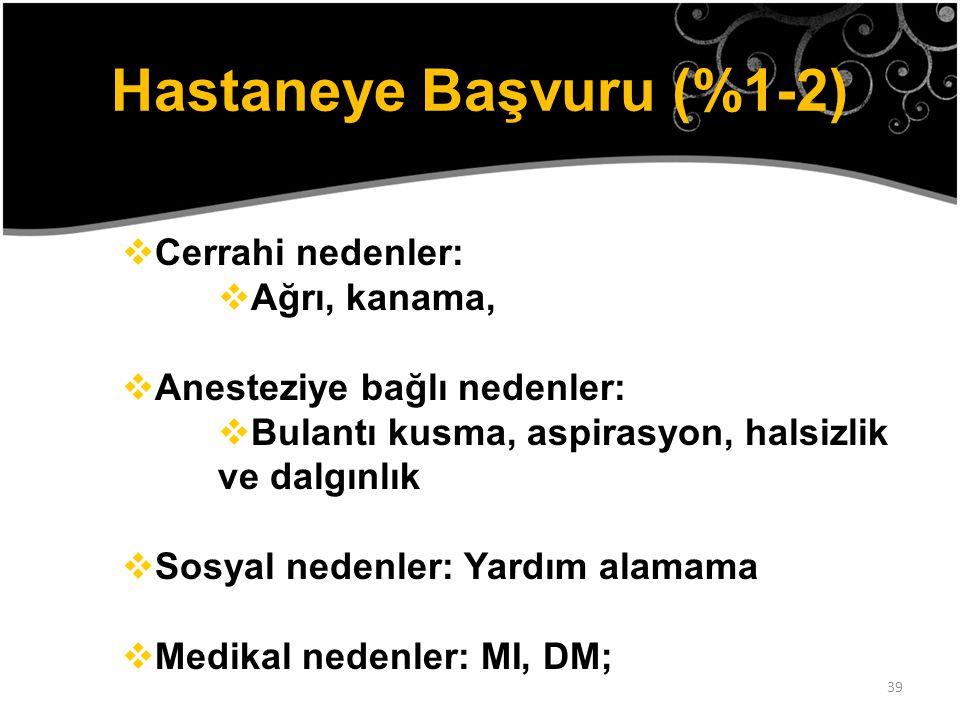 Hastaneye Başvuru (%1-2)