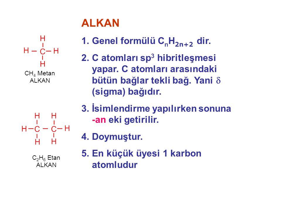 ALKAN Genel formülü CnH2n+2 dir.