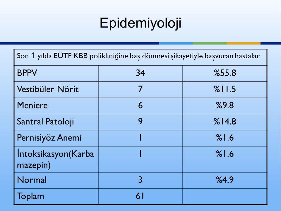 Epidemiyoloji BPPV 34 %55.8 Vestibüler Nörit 7 %11.5 Meniere 6 %9.8