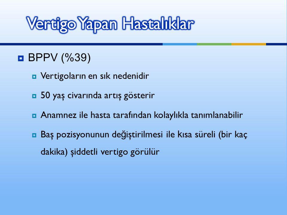 BPPV (%39) Vertigoların en sık nedenidir