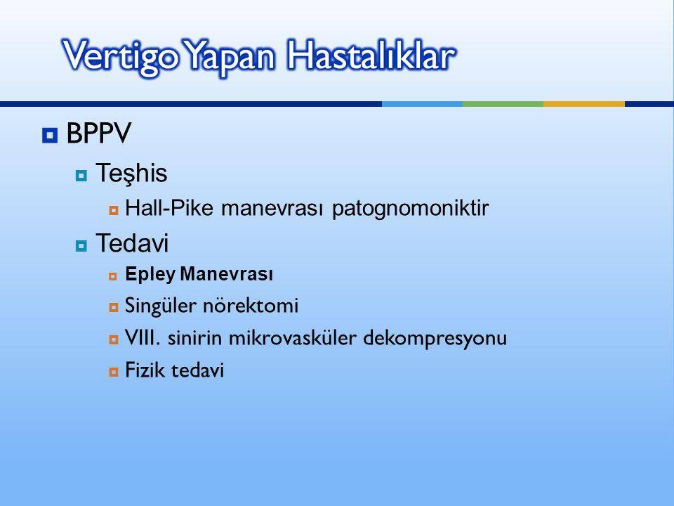 BPPV Teşhis Tedavi Hall-Pike manevrası patognomoniktir