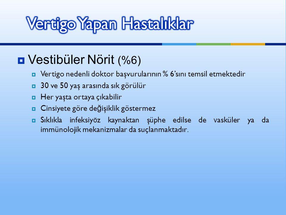 Vestibüler Nörit (%6) Vertigo nedenli doktor başvurularının % 6'sını temsil etmektedir. 30 ve 50 yaş arasında sık görülür.